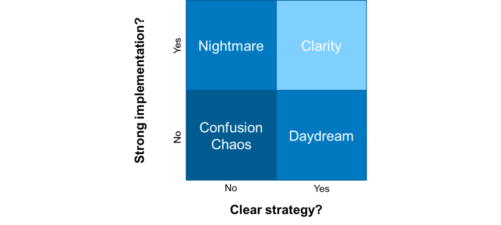 Strategy - daydream or nightmare